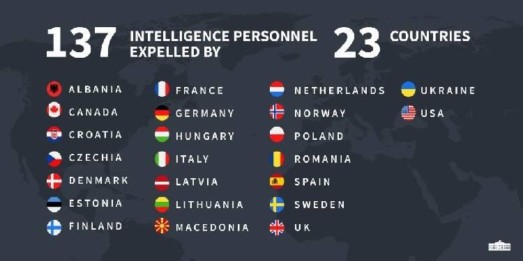 Уже 24 страны мира высылают российских дипломатов в ответ на химическую атаку в Солсбери (Великобритания).