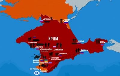 Аннексия Крыма