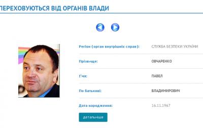 Главу Укртатнафты объявили в розыск